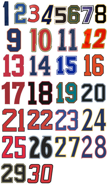 What Number Will These PlayersWear?!?