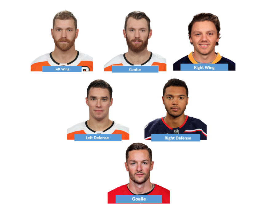 Predicting the Flyers' 2021-22 Opening NightLineup