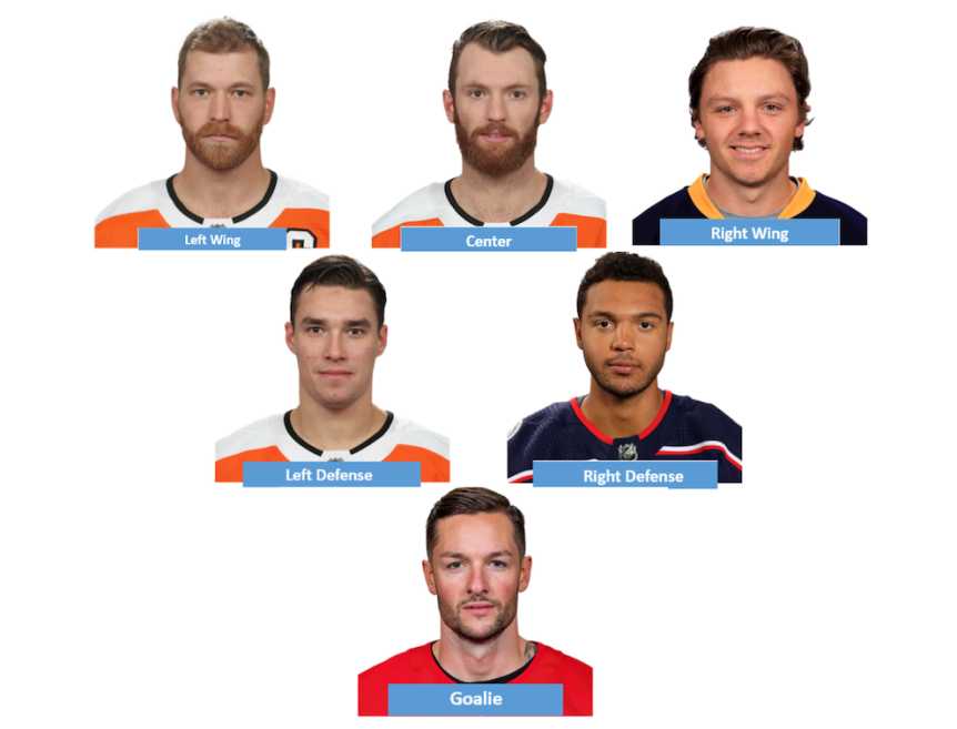 REVISITED: Predicting the Flyers' 2021-22 Opening NightLineup